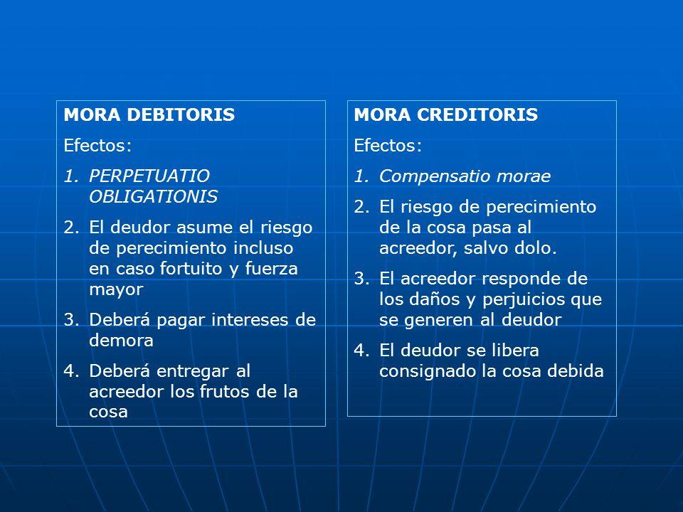 MORA DEBITORIS Efectos: PERPETUATIO OBLIGATIONIS. El deudor asume el riesgo de perecimiento incluso en caso fortuito y fuerza mayor.