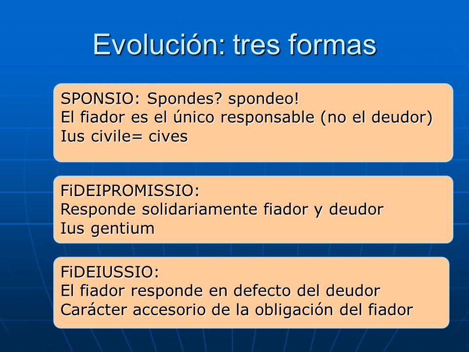 Evolución: tres formas