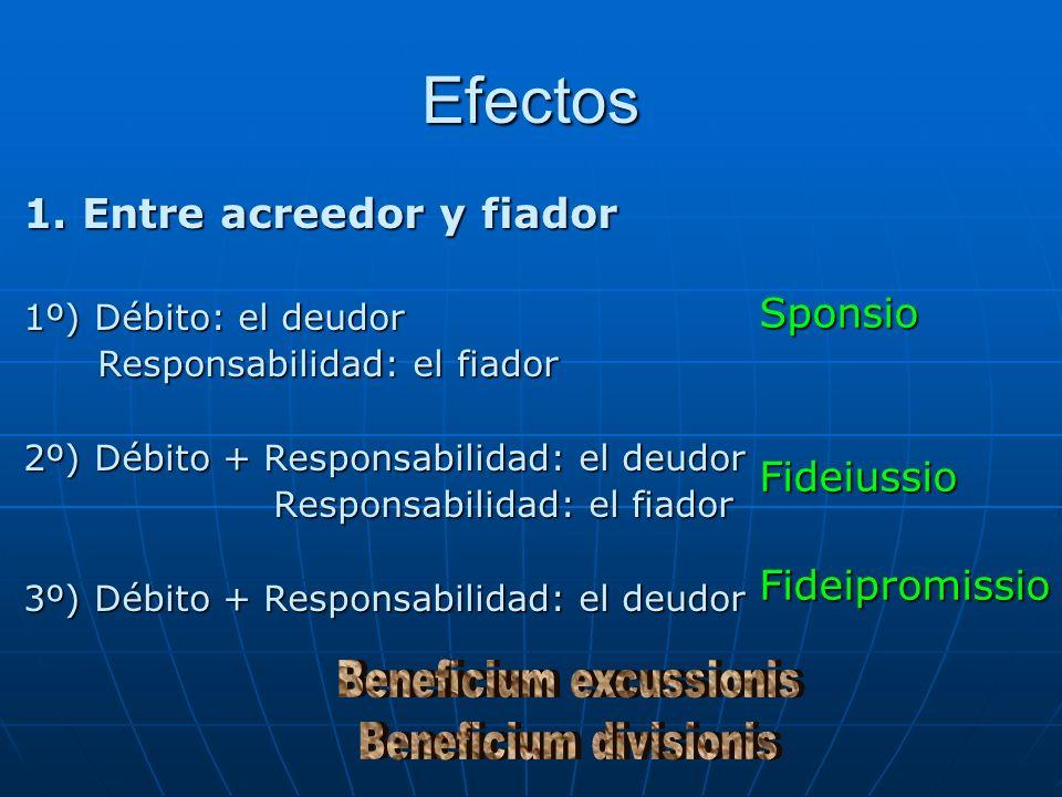 Efectos 1. Entre acreedor y fiador Sponsio Fideiussio Fideipromissio