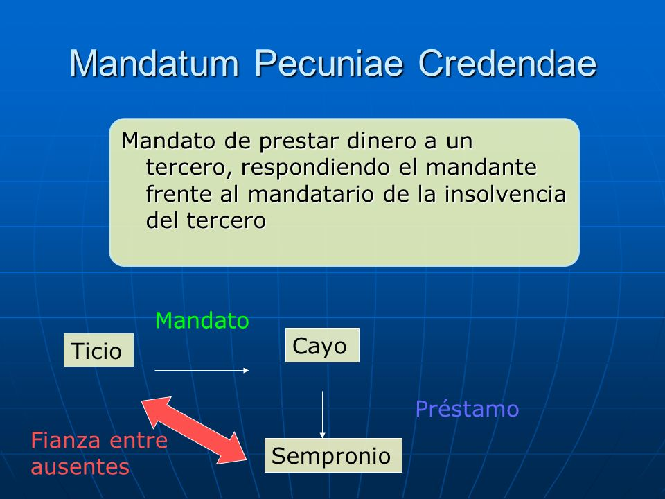 Mandatum Pecuniae Credendae