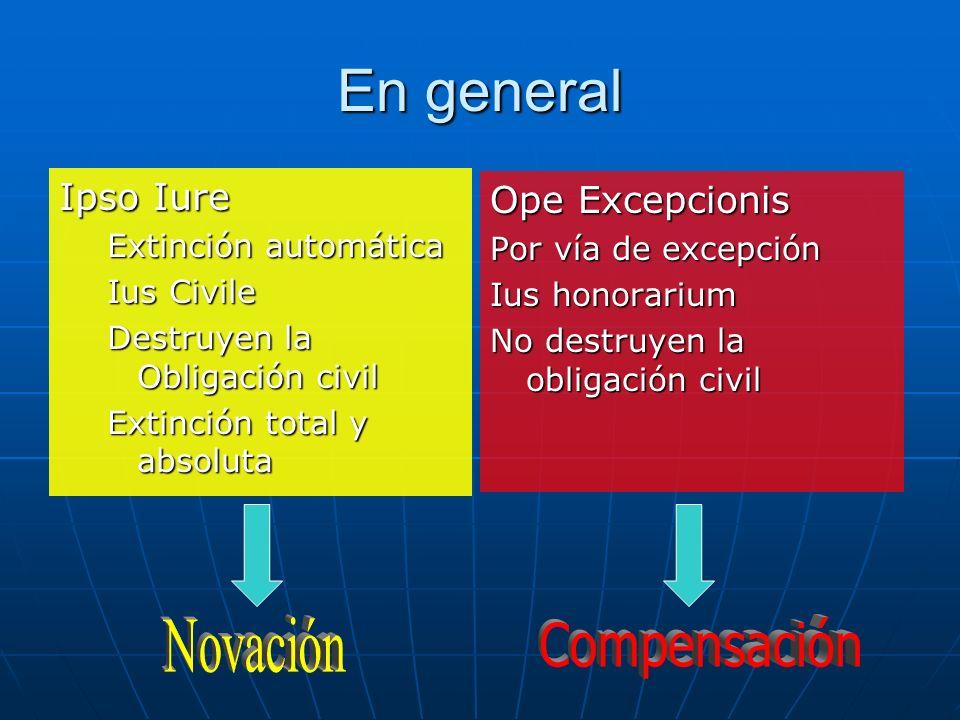 En general Compensación Novación Ipso Iure Ope Excepcionis