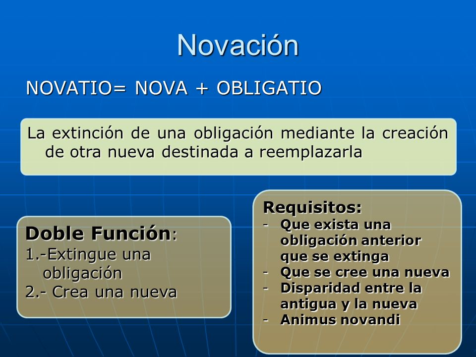 Novación NOVATIO= NOVA + OBLIGATIO Doble Función: