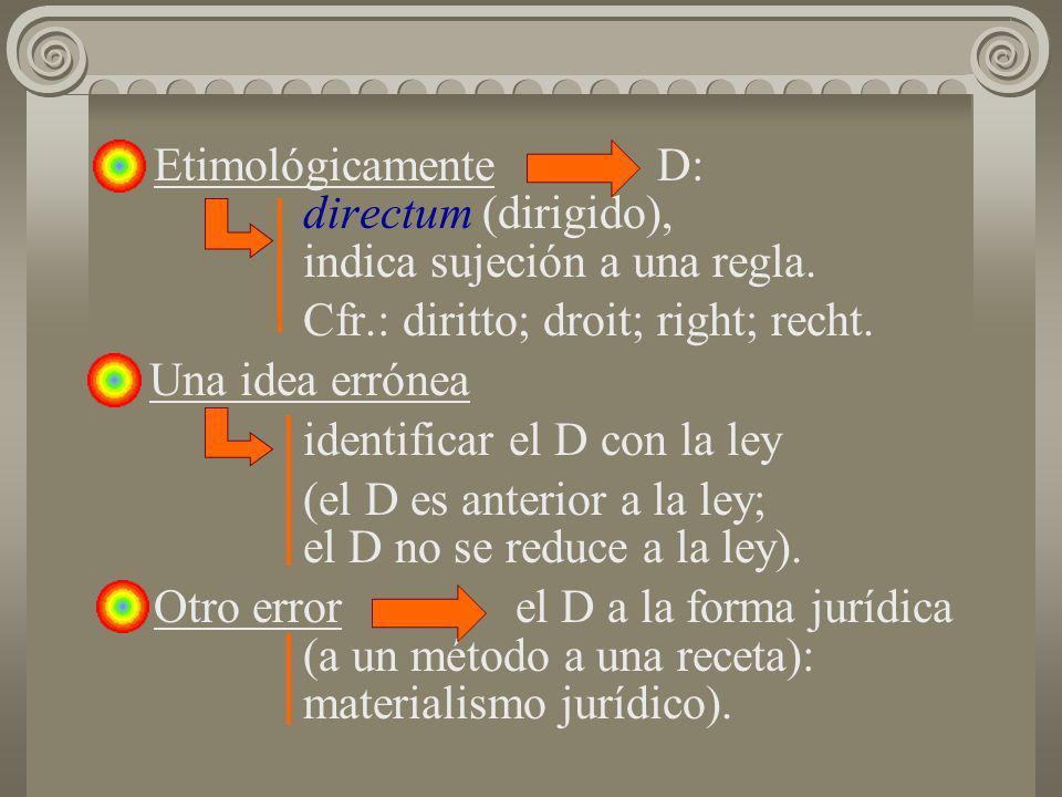 Etimológicamente D: directum (dirigido), indica sujeción a una regla.