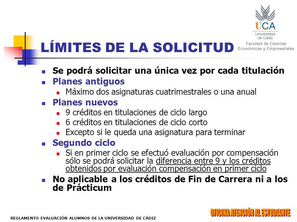 LÍMITES DE LA SOLICITUD