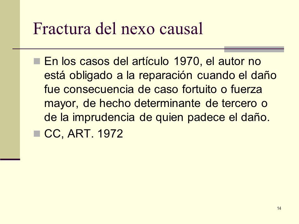 Fractura del nexo causal
