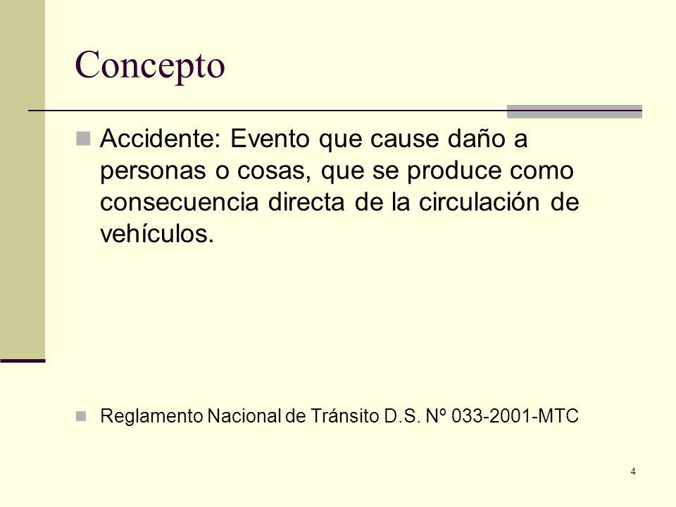 Concepto Accidente: Evento que cause daño a personas o cosas, que se produce como consecuencia directa de la circulación de vehículos.