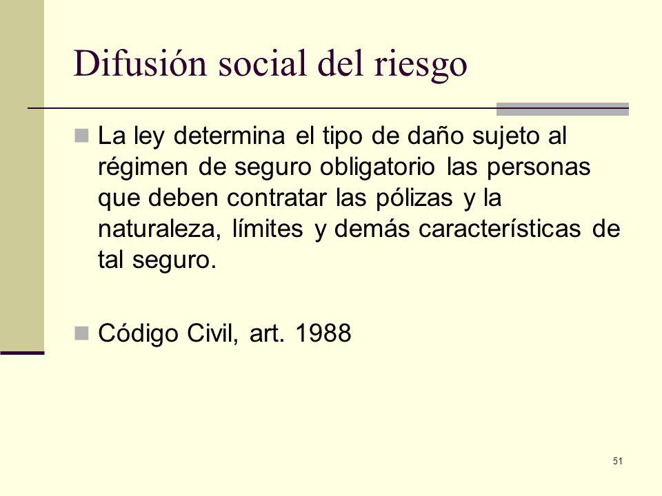 Difusión social del riesgo