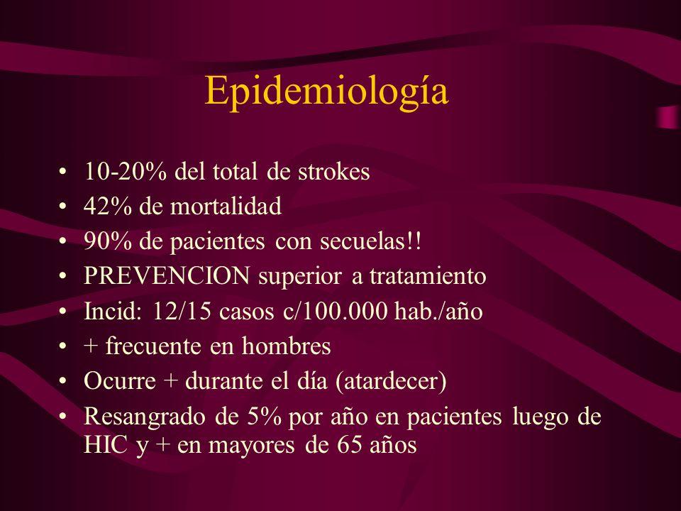 Epidemiología 10-20% del total de strokes 42% de mortalidad