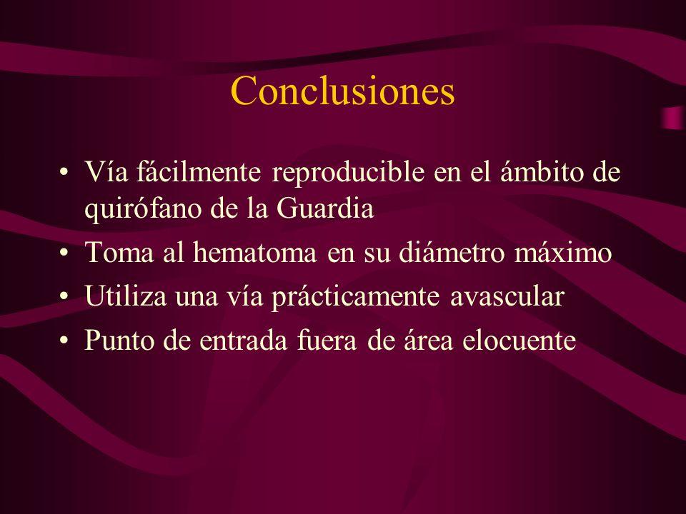 Conclusiones Vía fácilmente reproducible en el ámbito de quirófano de la Guardia. Toma al hematoma en su diámetro máximo.