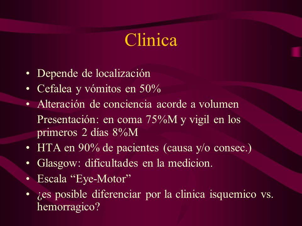 Clinica Depende de localización Cefalea y vómitos en 50%