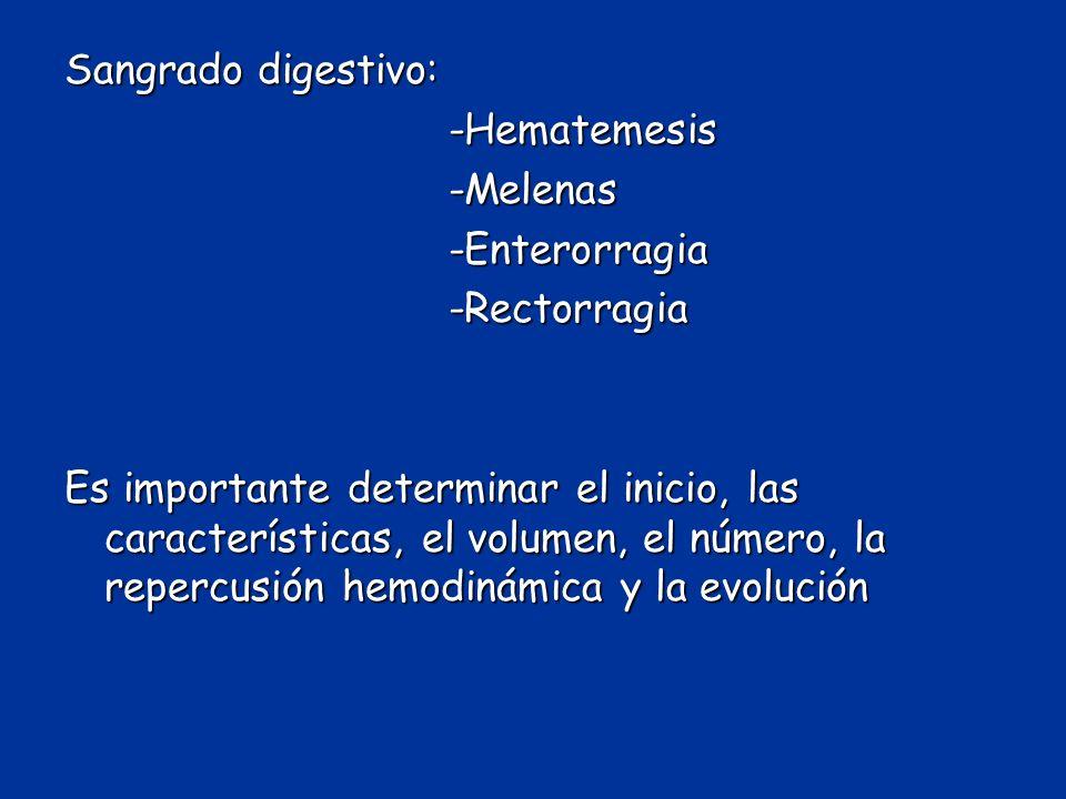 Sangrado digestivo: -Hematemesis -Melenas -Enterorragia -Rectorragia