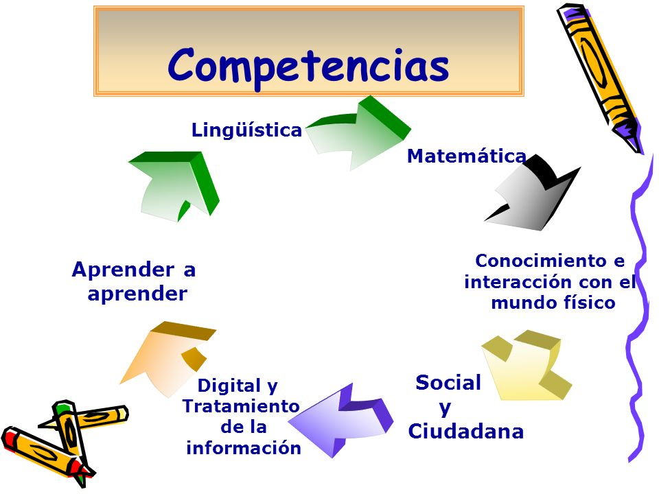 Competencias Lingüística