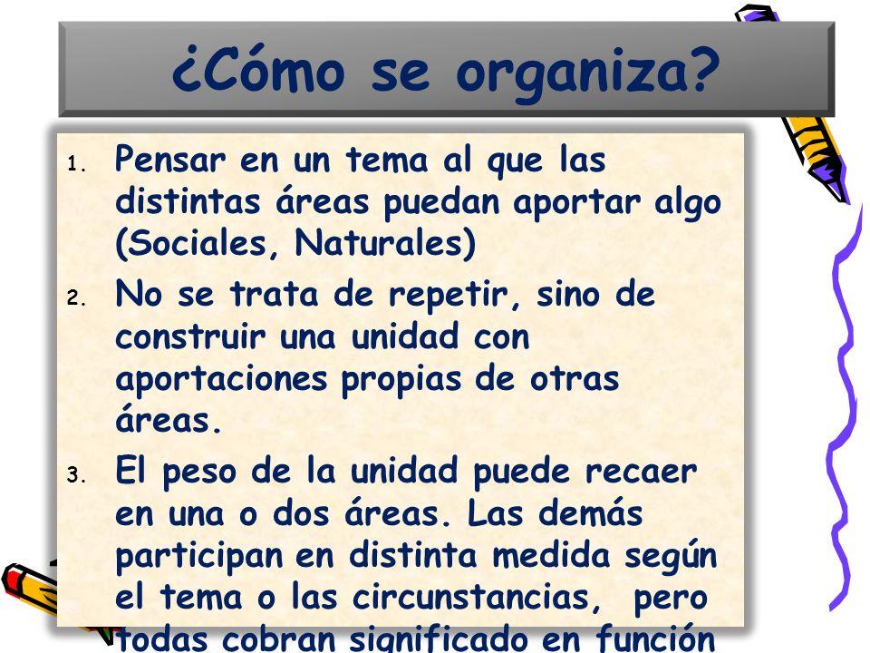 ¿Cómo se organiza Pensar en un tema al que las distintas áreas puedan aportar algo (Sociales, Naturales)