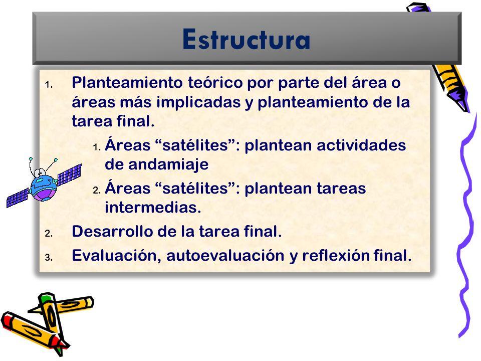 Estructura Planteamiento teórico por parte del área o áreas más implicadas y planteamiento de la tarea final.