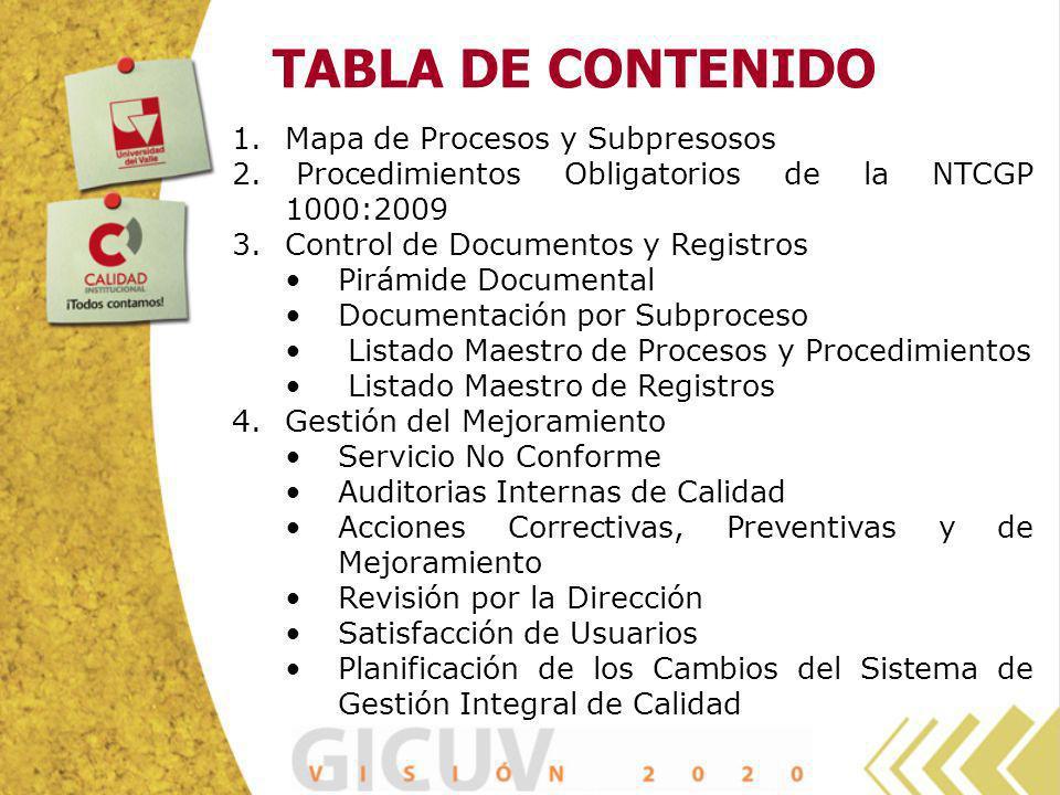 TABLA DE CONTENIDO Mapa de Procesos y Subpresosos