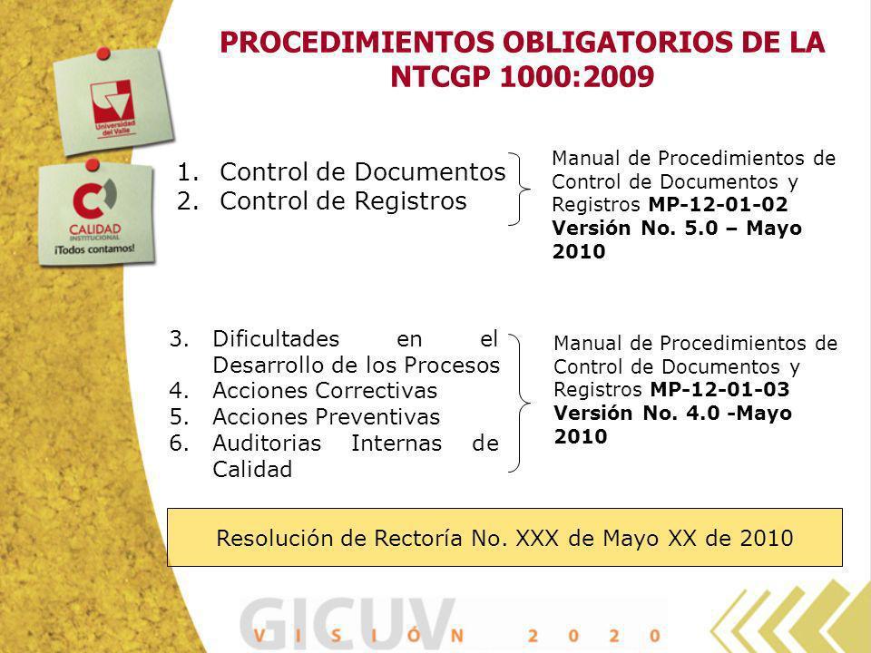 PROCEDIMIENTOS OBLIGATORIOS DE LA NTCGP 1000:2009