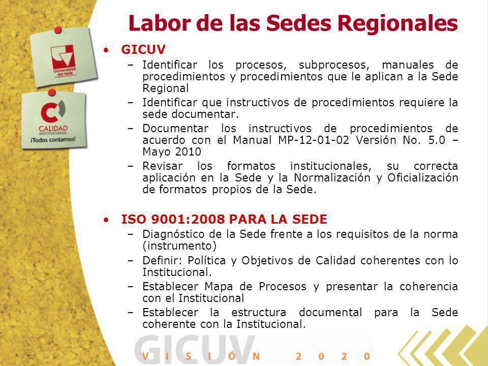 Labor de las Sedes Regionales