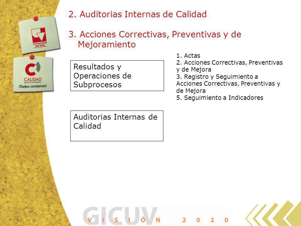 2. Auditorias Internas de Calidad