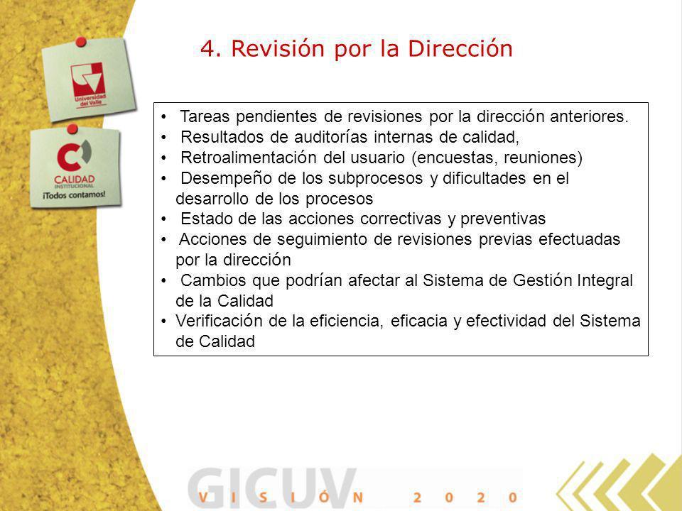 4. Revisión por la Dirección