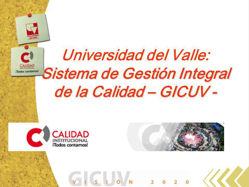 Universidad del Valle: Sistema de Gestión Integral de la Calidad – GICUV -