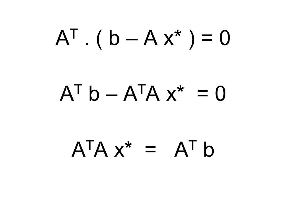 AT . ( b – A x* ) = 0 AT b – ATA x* = 0 ATA x* = AT b