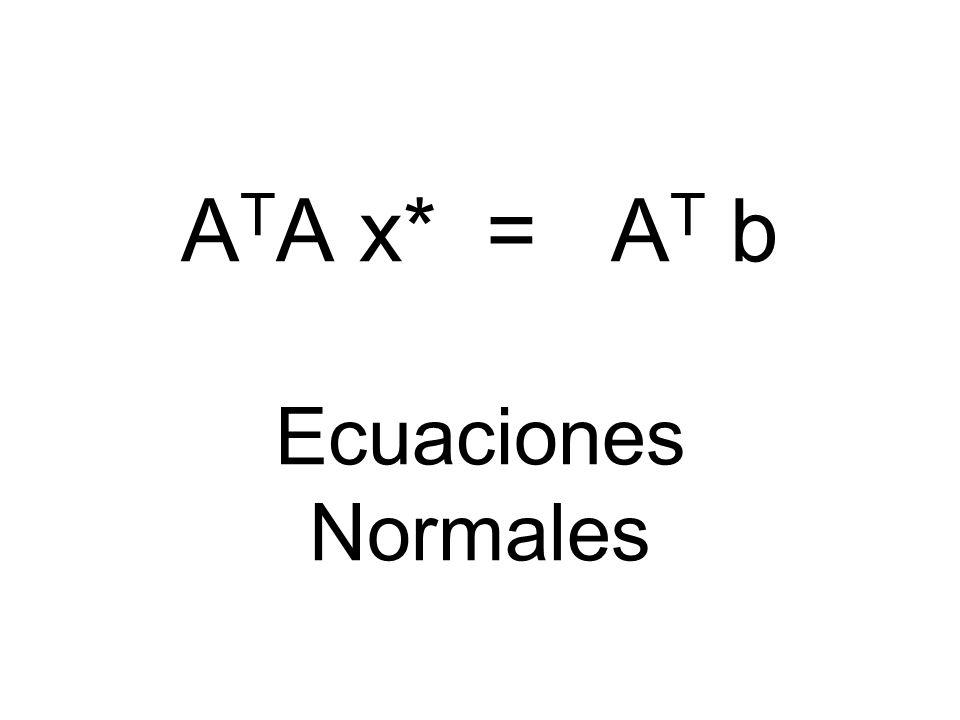 ATA x* = AT b Ecuaciones Normales