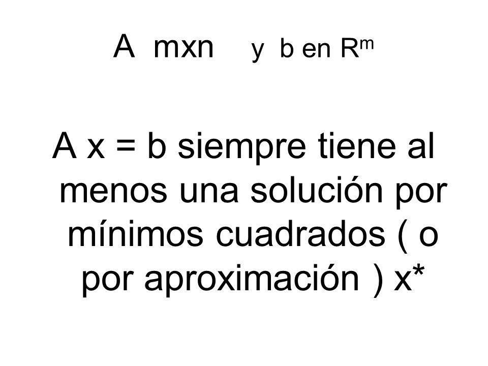 A mxn y b en Rm A x = b siempre tiene al menos una solución por mínimos cuadrados ( o por aproximación ) x*
