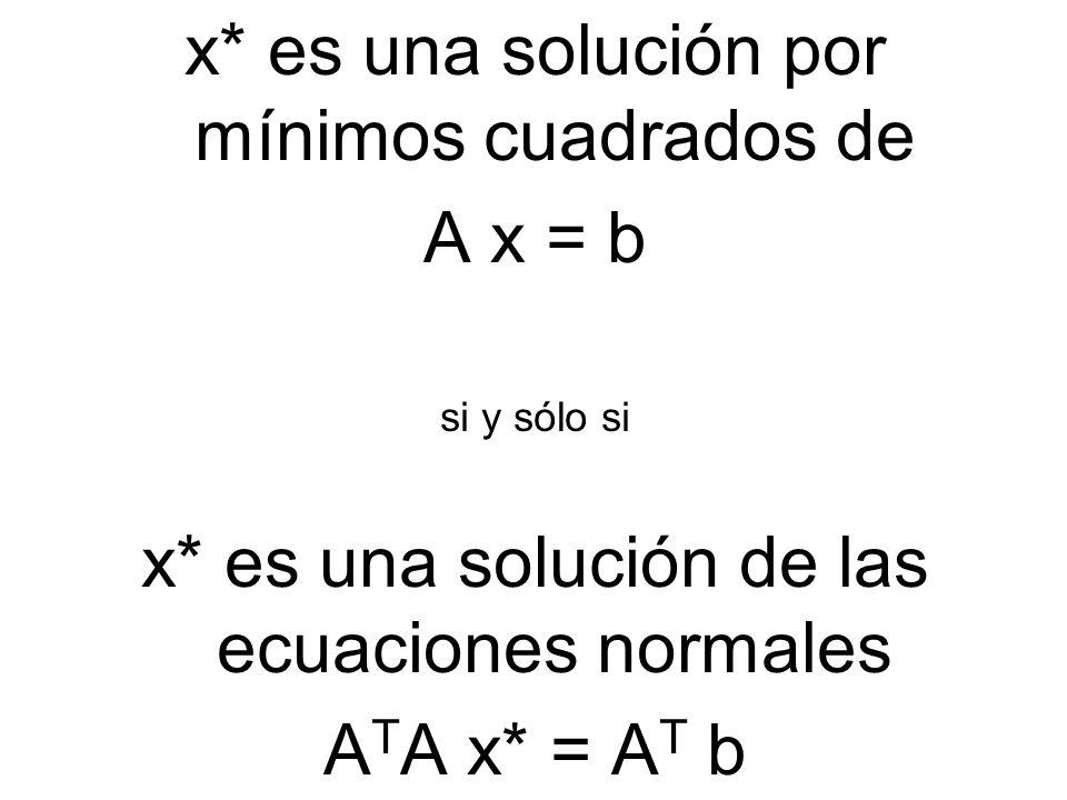 x* es una solución por mínimos cuadrados de A x = b
