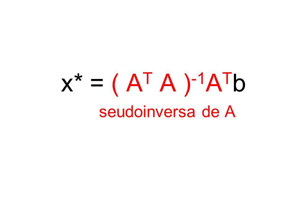 x* = ( AT A )-1ATb seudoinversa de A