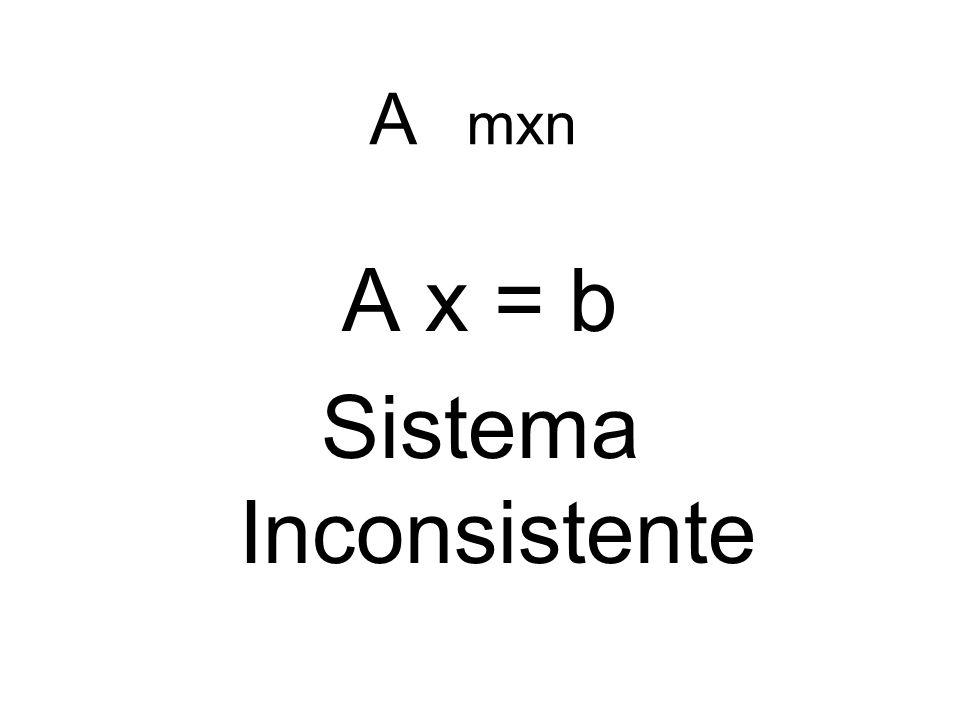 Sistema Inconsistente