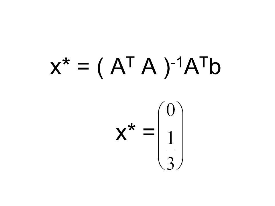 x* = ( AT A )-1ATb x* =