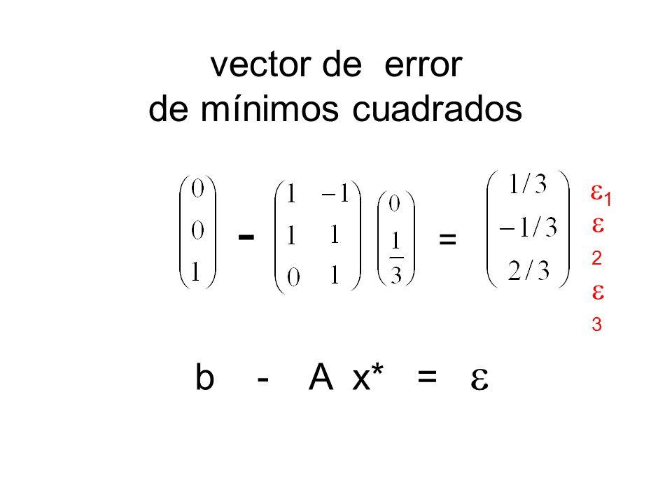 vector de error de mínimos cuadrados