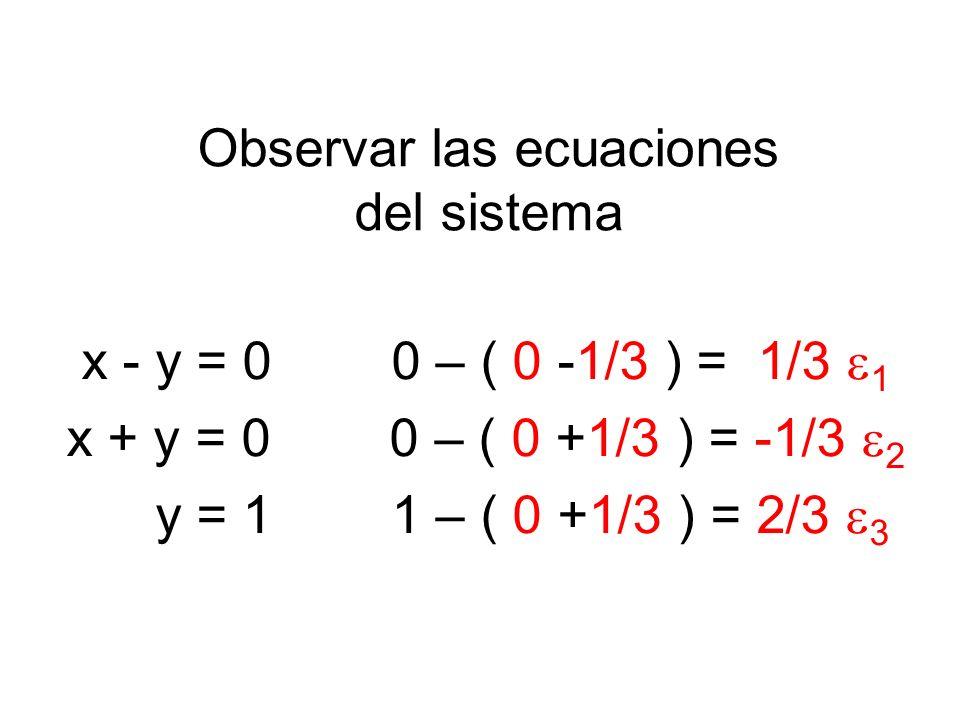 Observar las ecuaciones del sistema