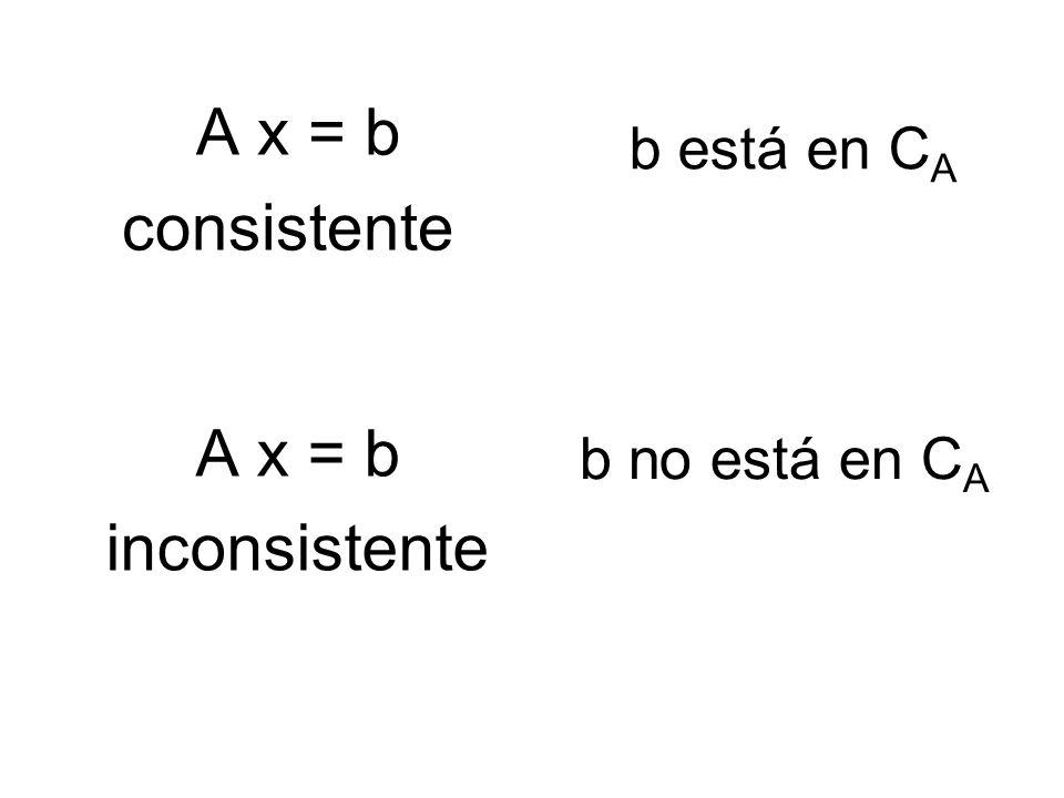 A x = b consistente b está en CA A x = b inconsistente b no está en CA