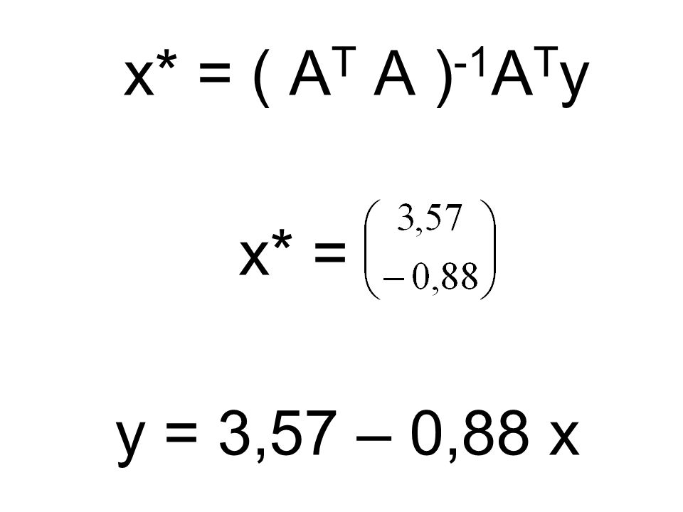 x* = ( AT A )-1ATy x* = y = 3,57 – 0,88 x