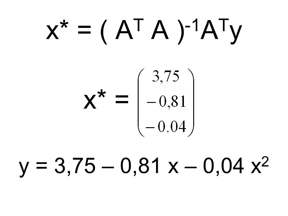 x* = ( AT A )-1ATy x* = y = 3,75 – 0,81 x – 0,04 x2