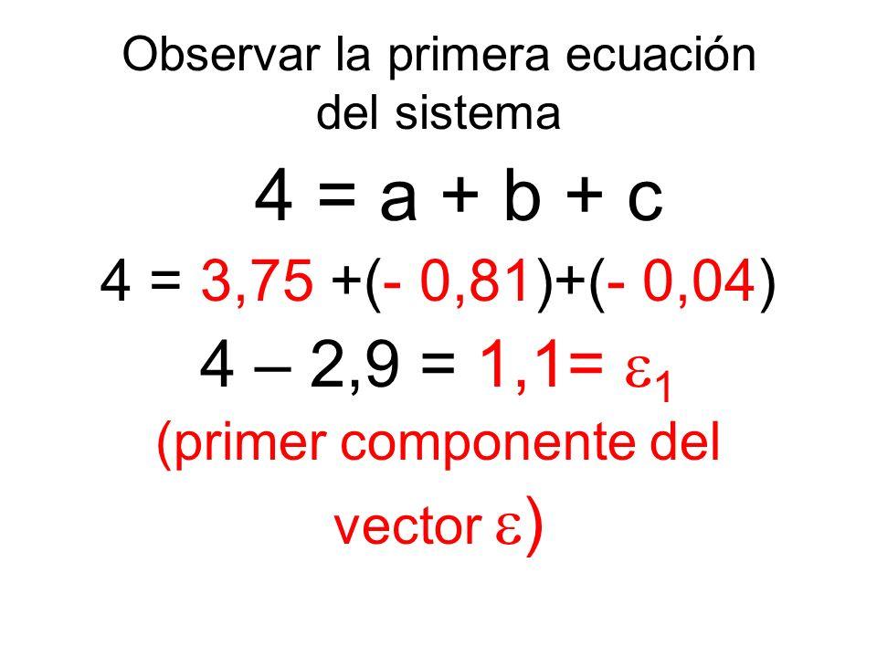 Observar la primera ecuación del sistema