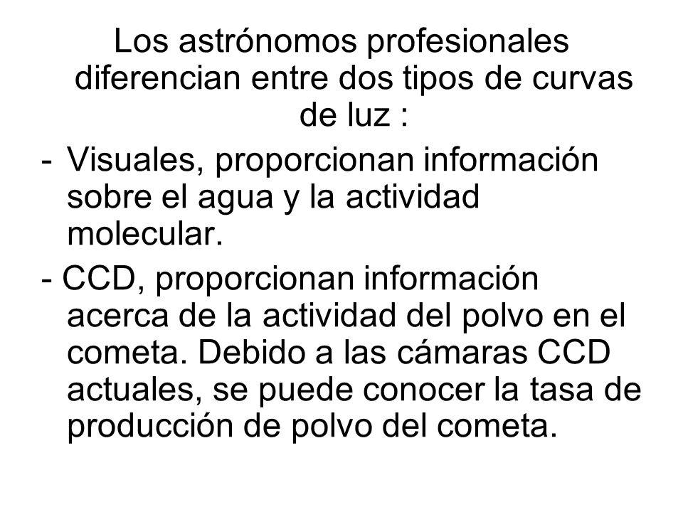 Los astrónomos profesionales diferencian entre dos tipos de curvas de luz :