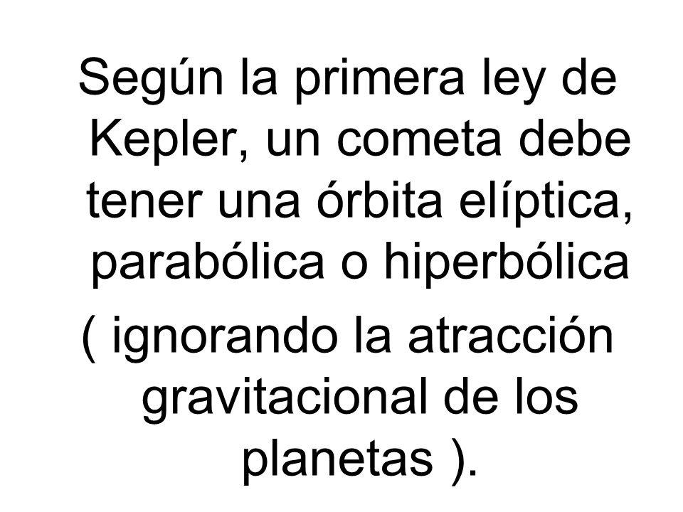 ( ignorando la atracción gravitacional de los planetas ).