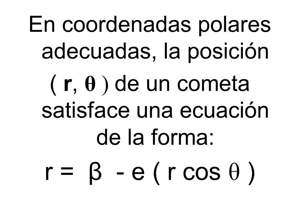 r = β - e ( r cos θ ) En coordenadas polares adecuadas, la posición
