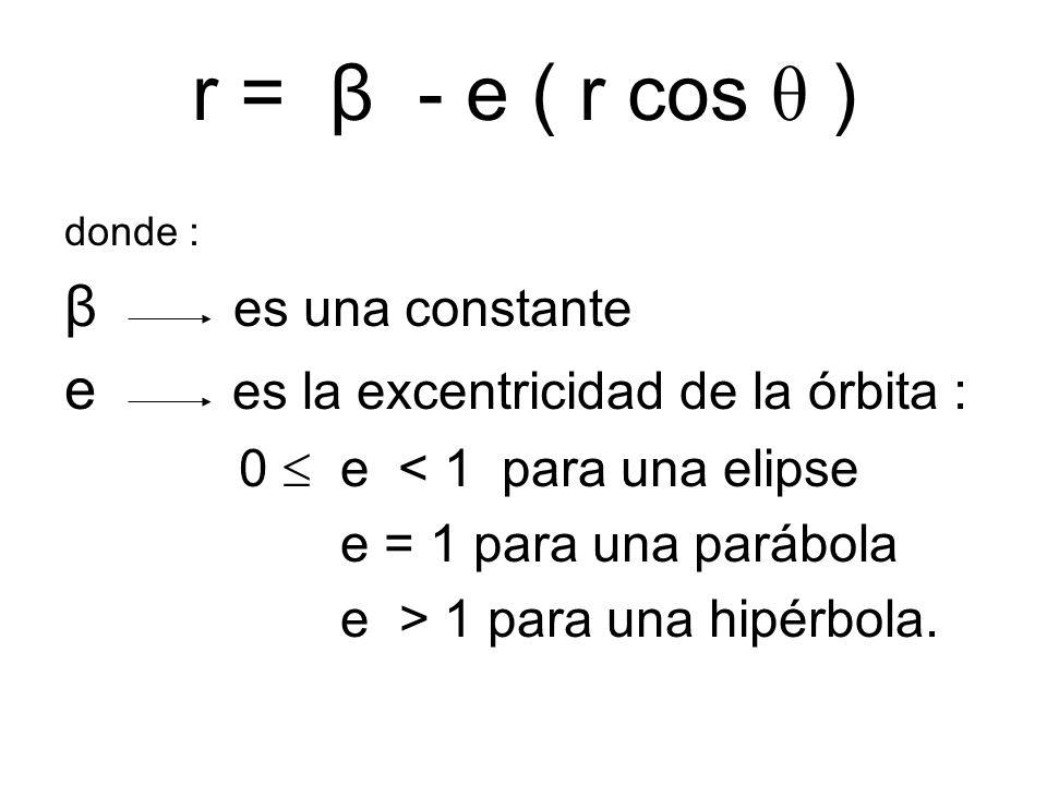 r = β - e ( r cos θ ) β es una constante