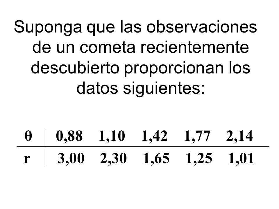 Suponga que las observaciones de un cometa recientemente descubierto proporcionan los datos siguientes: