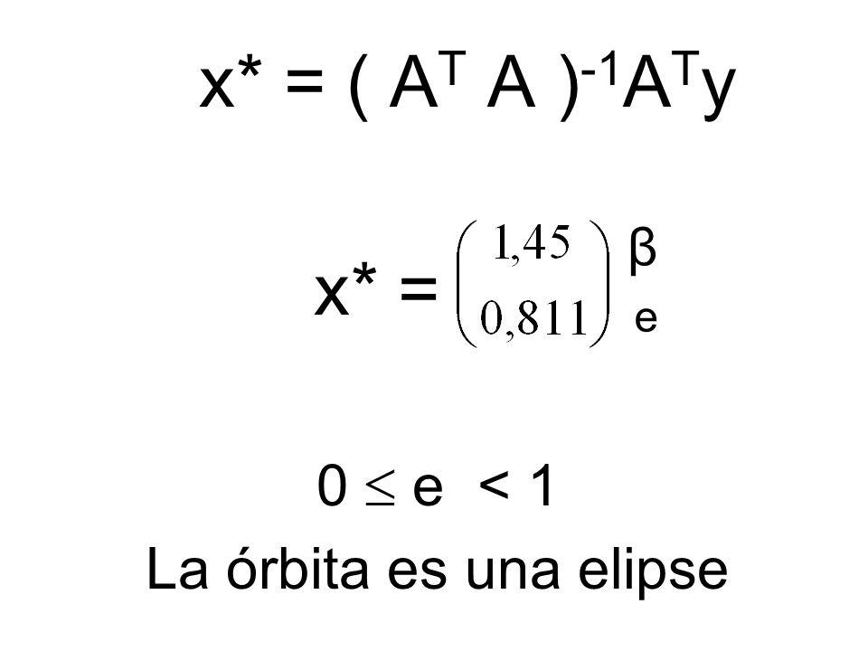 x* = ( AT A )-1ATy x* = 0  e < 1 La órbita es una elipse β e