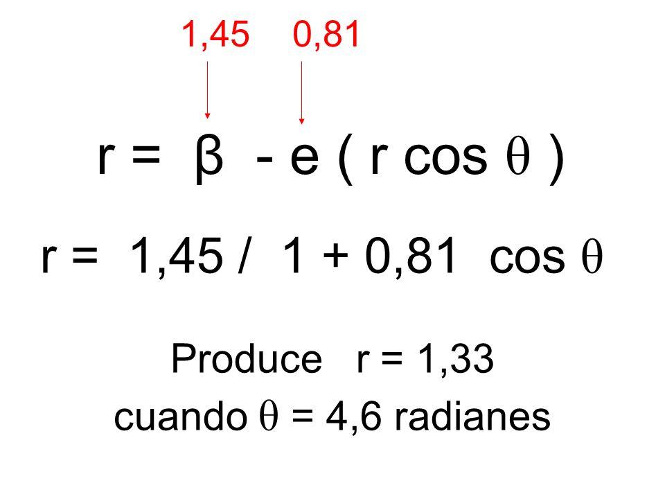 1,45 0,81 r = β - e ( r cos θ ) r = 1,45 / 1 + 0,81 cos θ