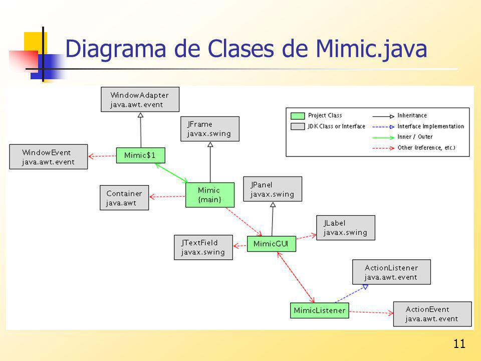 Diagrama de Clases de Mimic.java