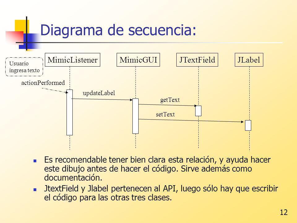 Diagrama de secuencia: