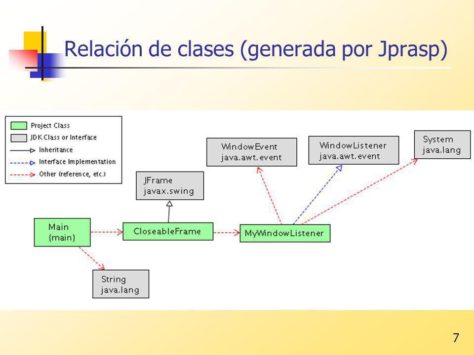 Relación de clases (generada por Jprasp)