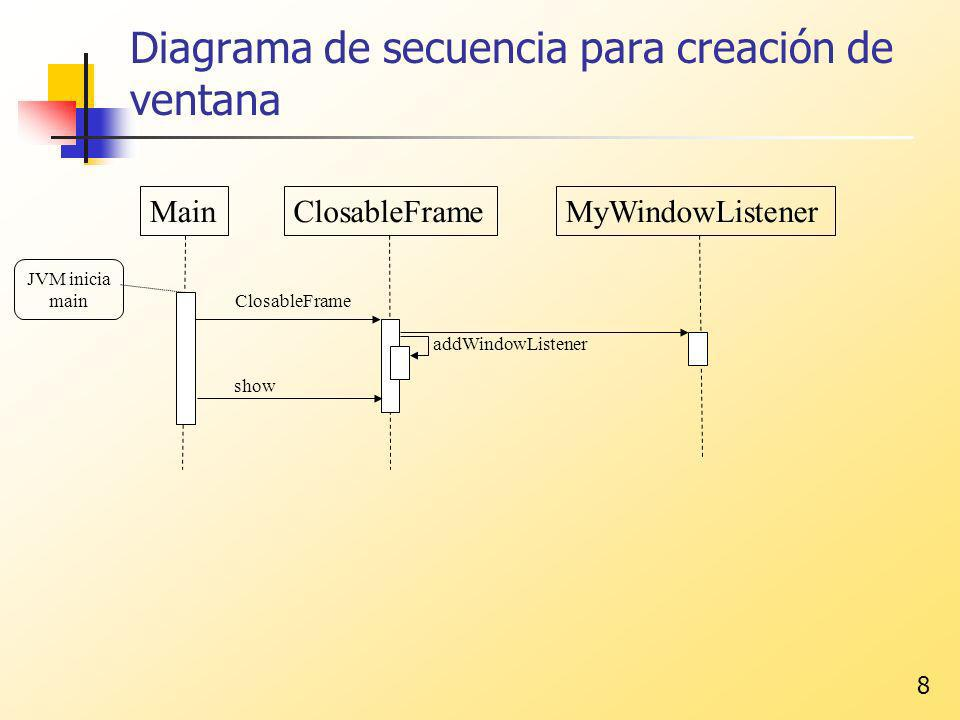 Diagrama de secuencia para creación de ventana