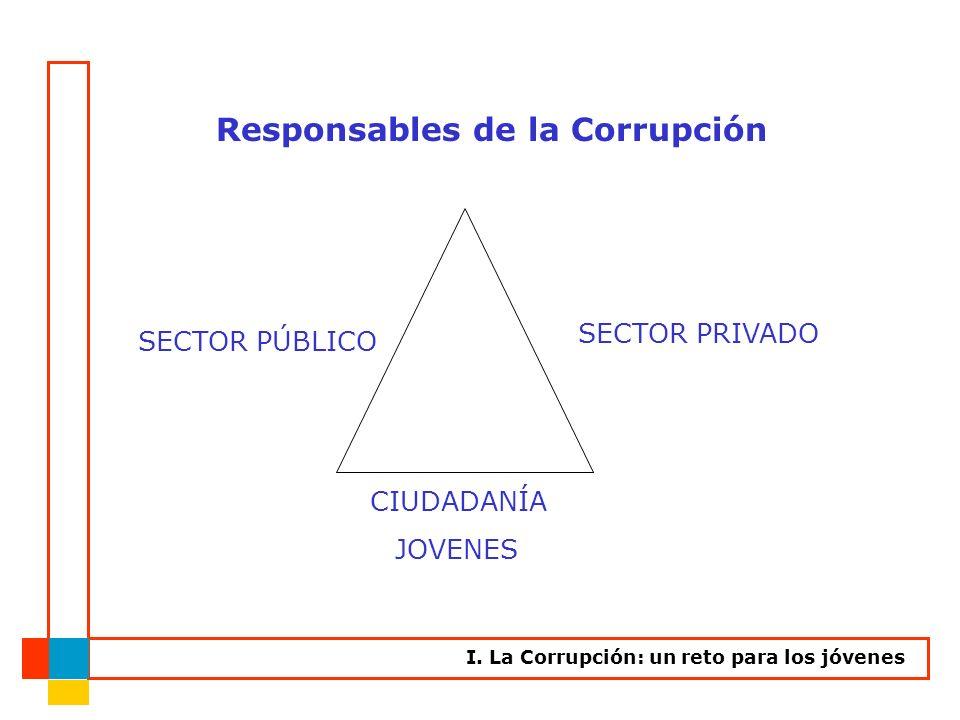 Responsables de la Corrupción