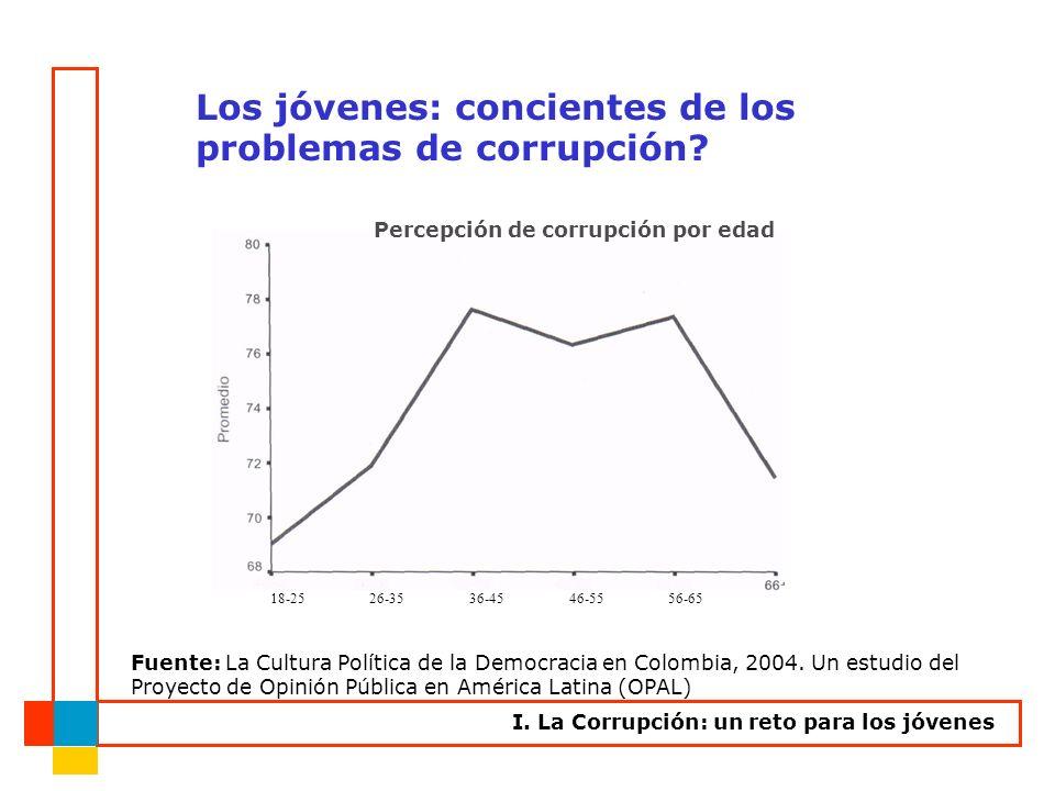 Los jóvenes: concientes de los problemas de corrupción